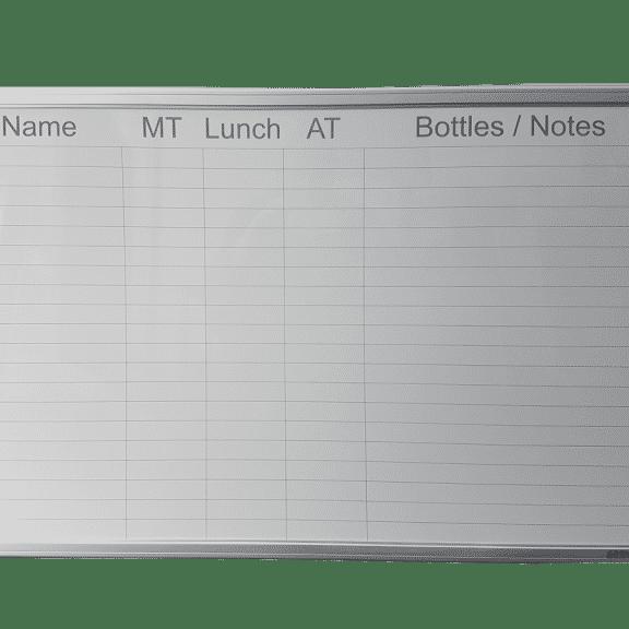 food monitoring board