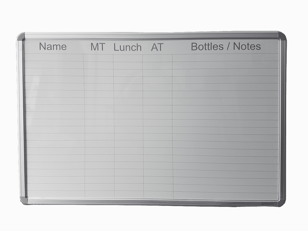food monitoring board